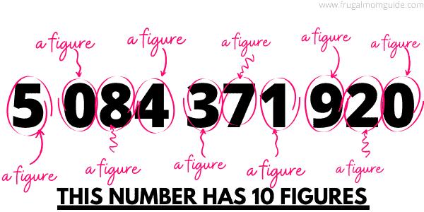 hoe veel is 10 cijfers uitleg