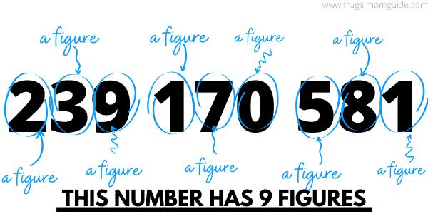 hoe veel is 9 cijfers uitleg