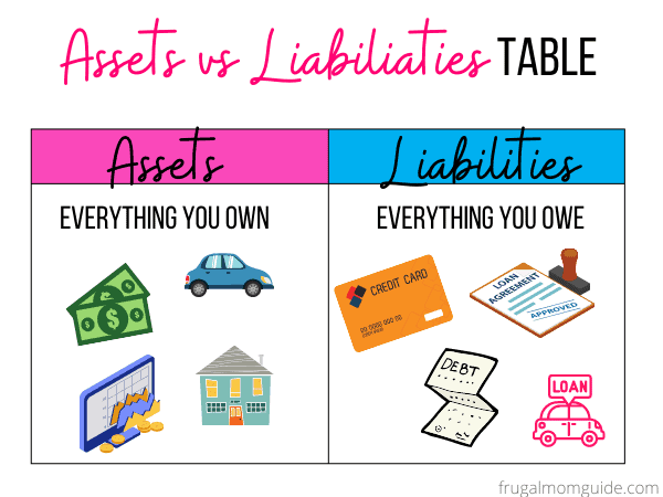 financial resolutions - assets vs liabilities table